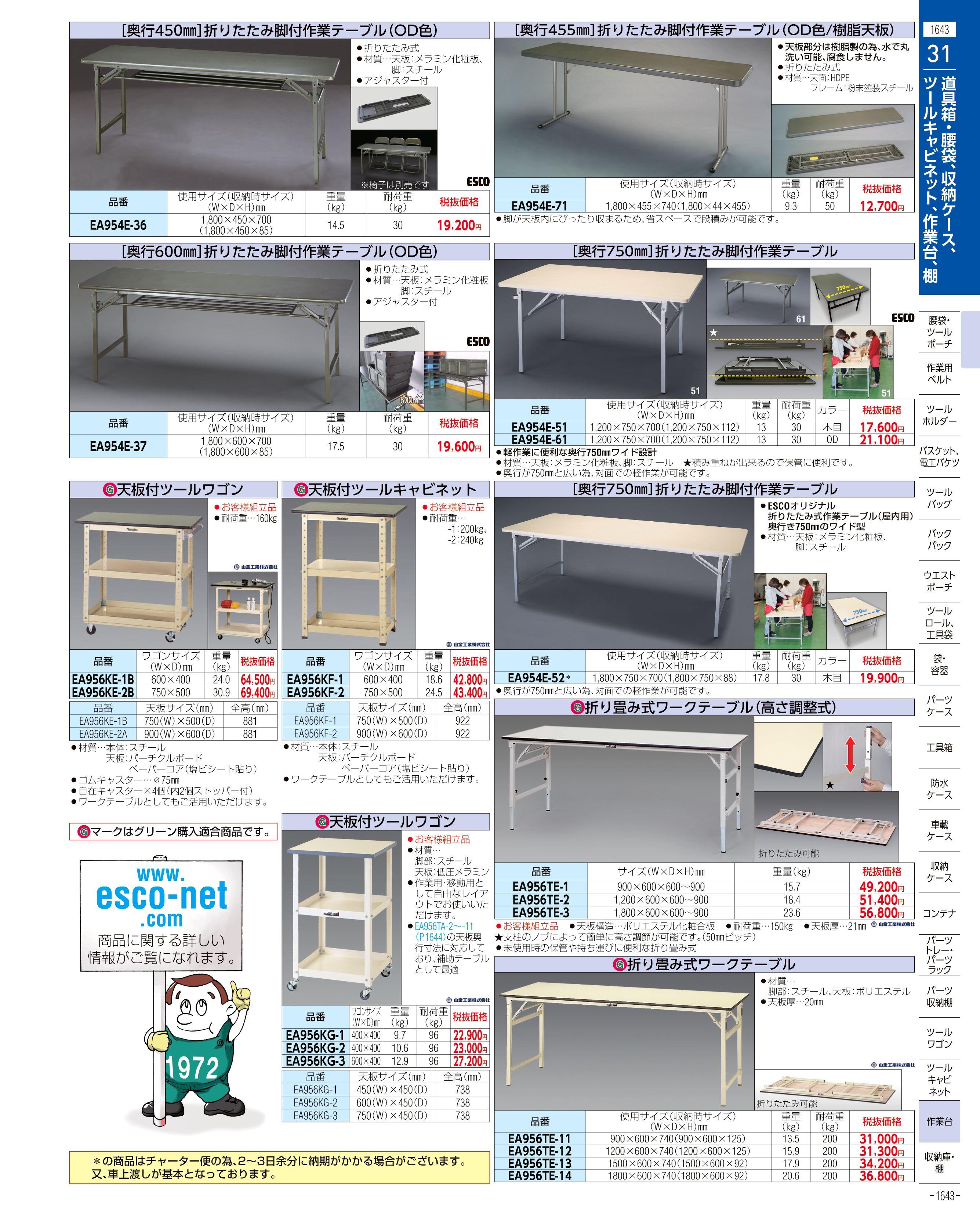 エスコ便利カタログ1643ページ
