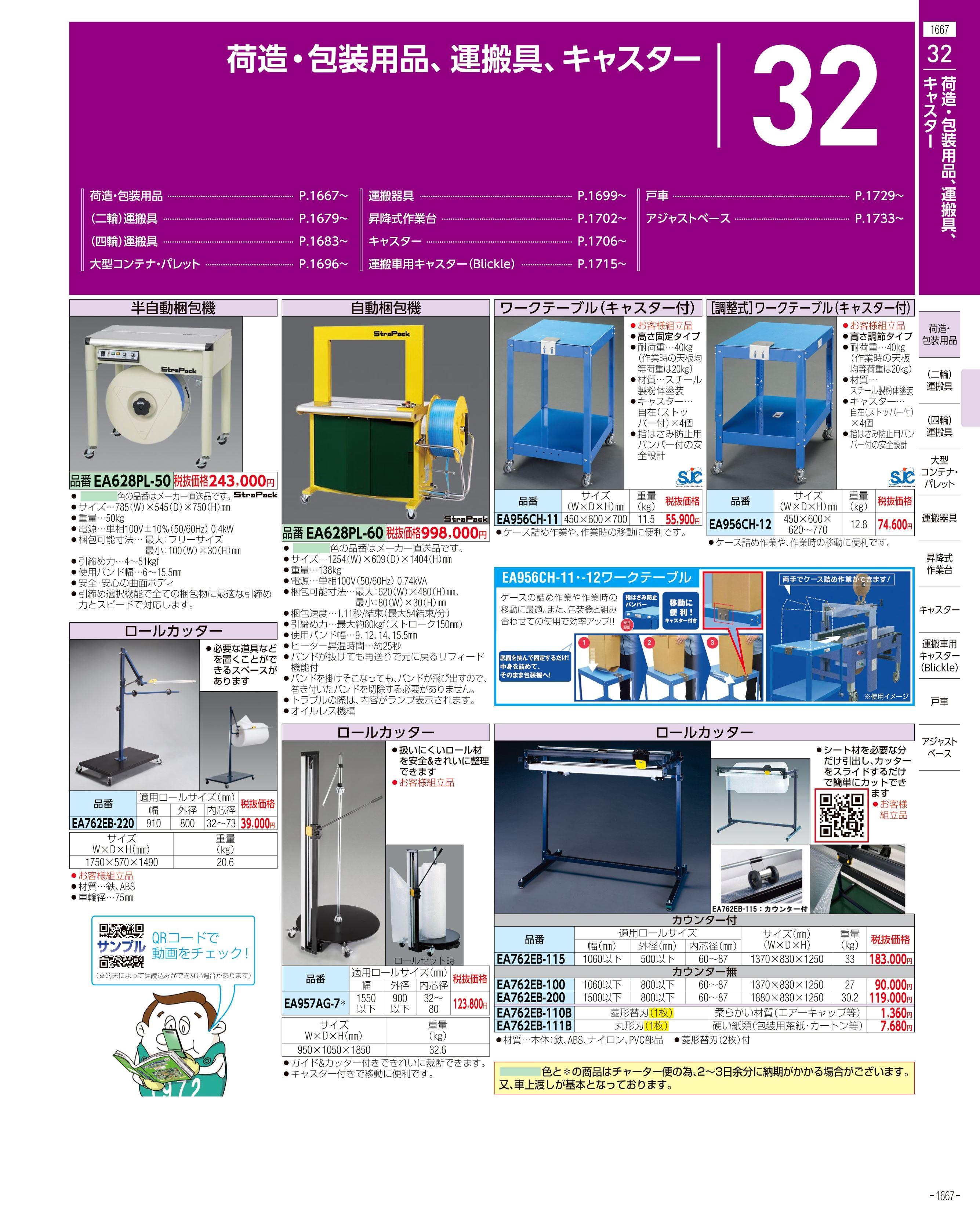 エスコ便利カタログ1667ページ