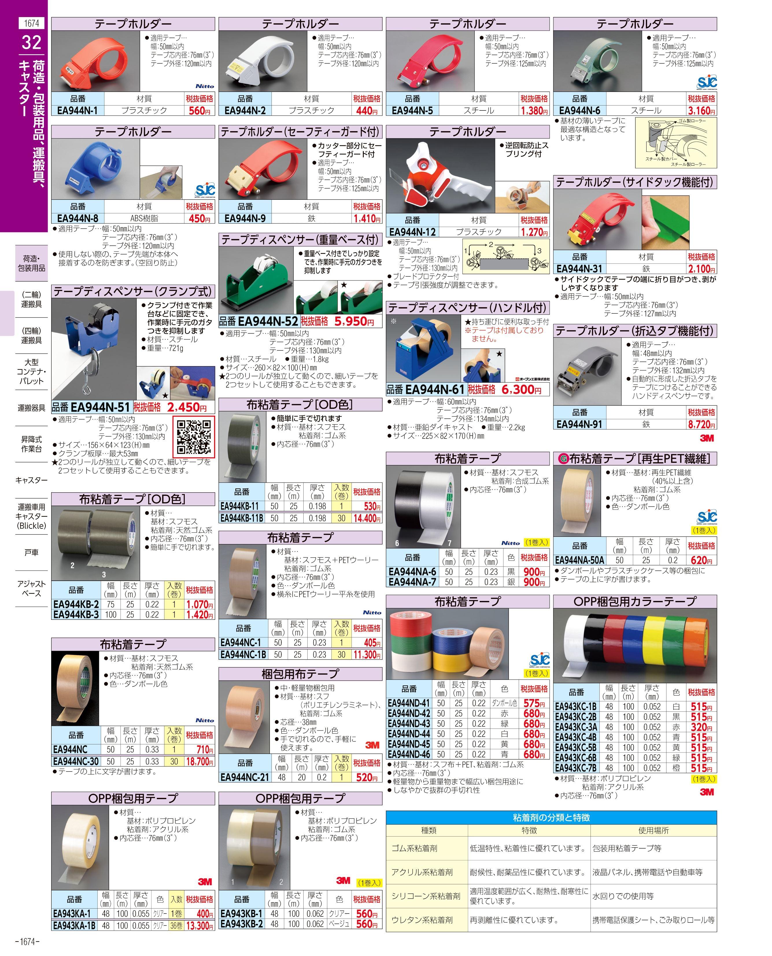 エスコ便利カタログ1674ページ