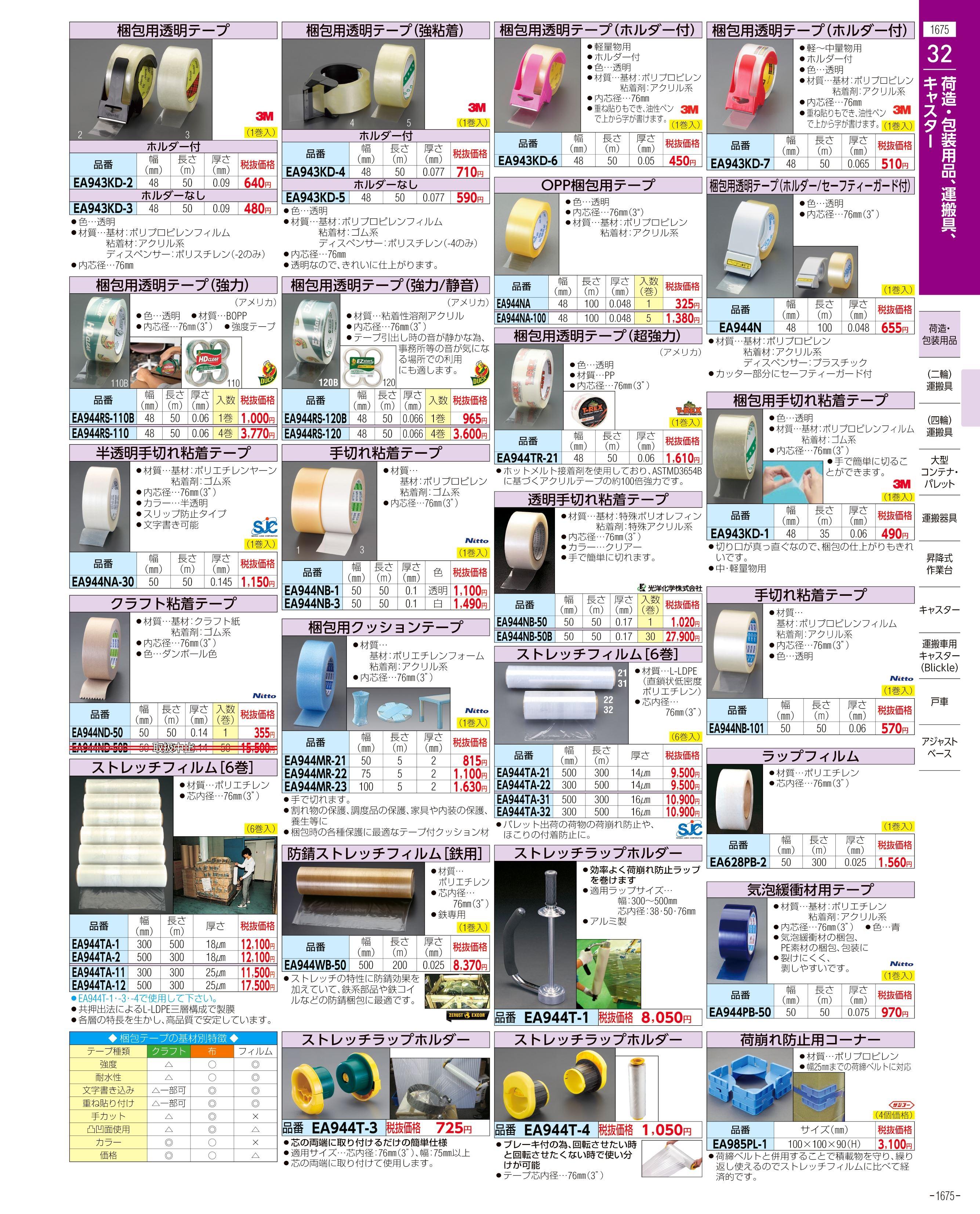 エスコ便利カタログ1675ページ