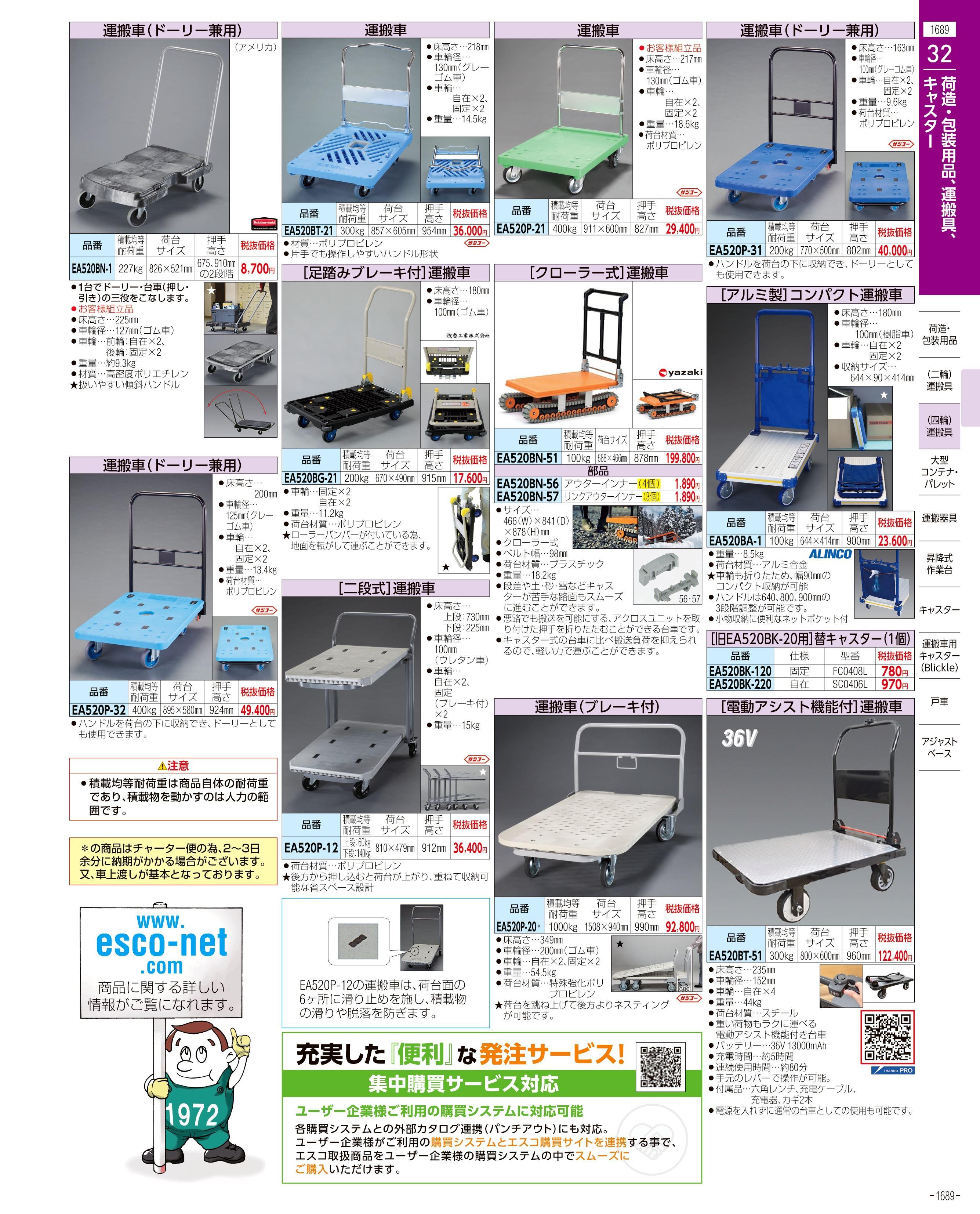 エスコ便利カタログ1689ページ