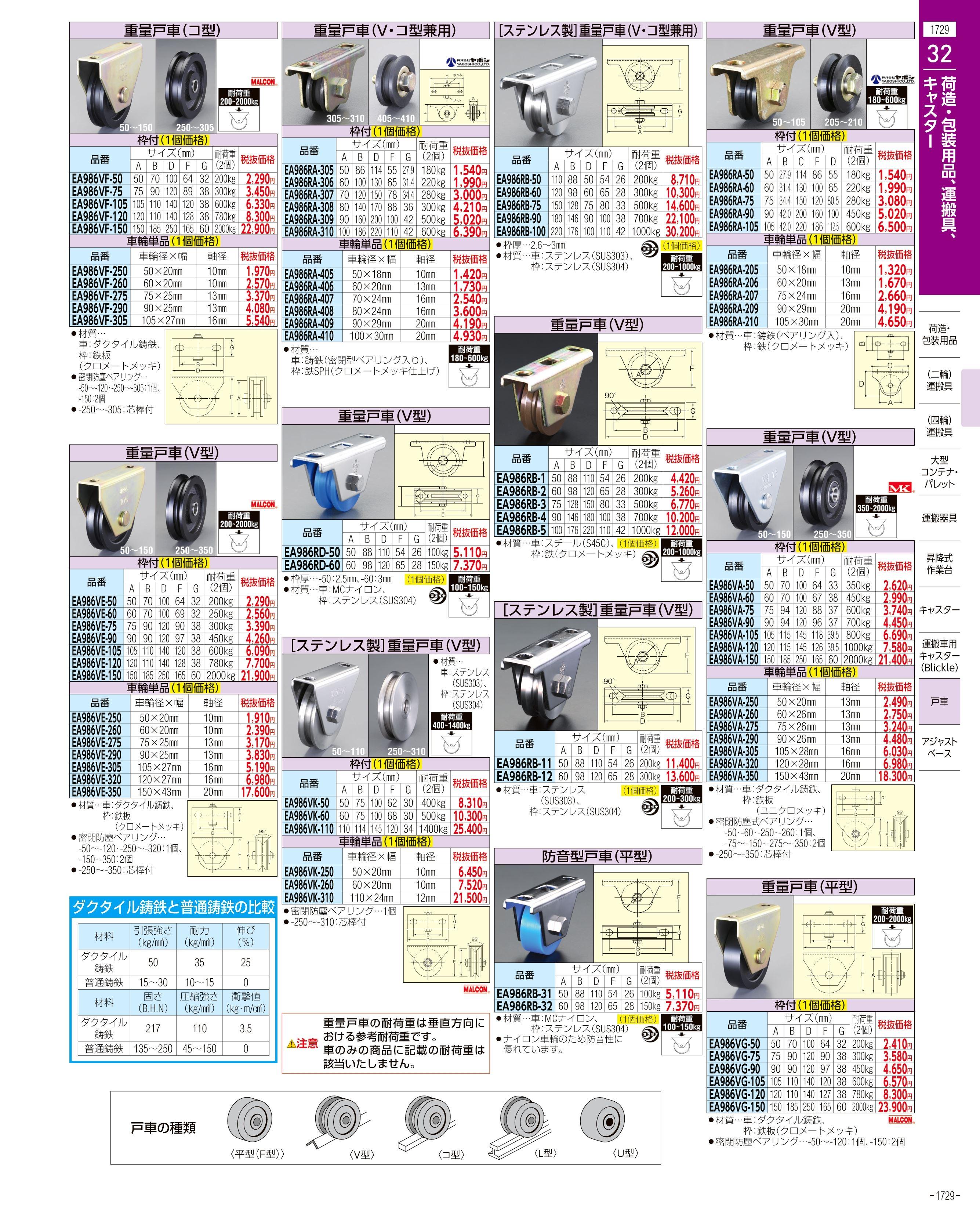 エスコ便利カタログ1729ページ