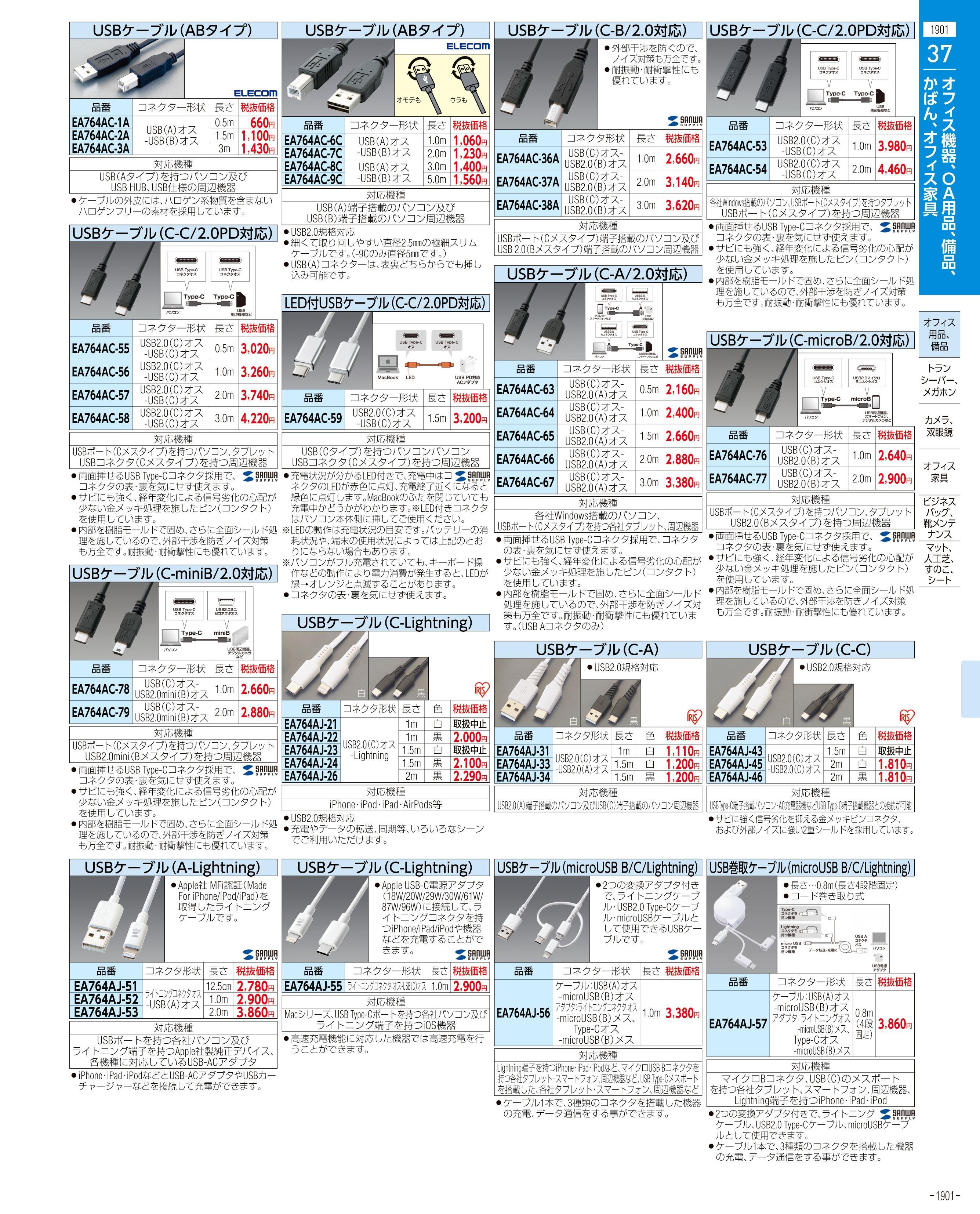 エスコ便利カタログ1901ページ