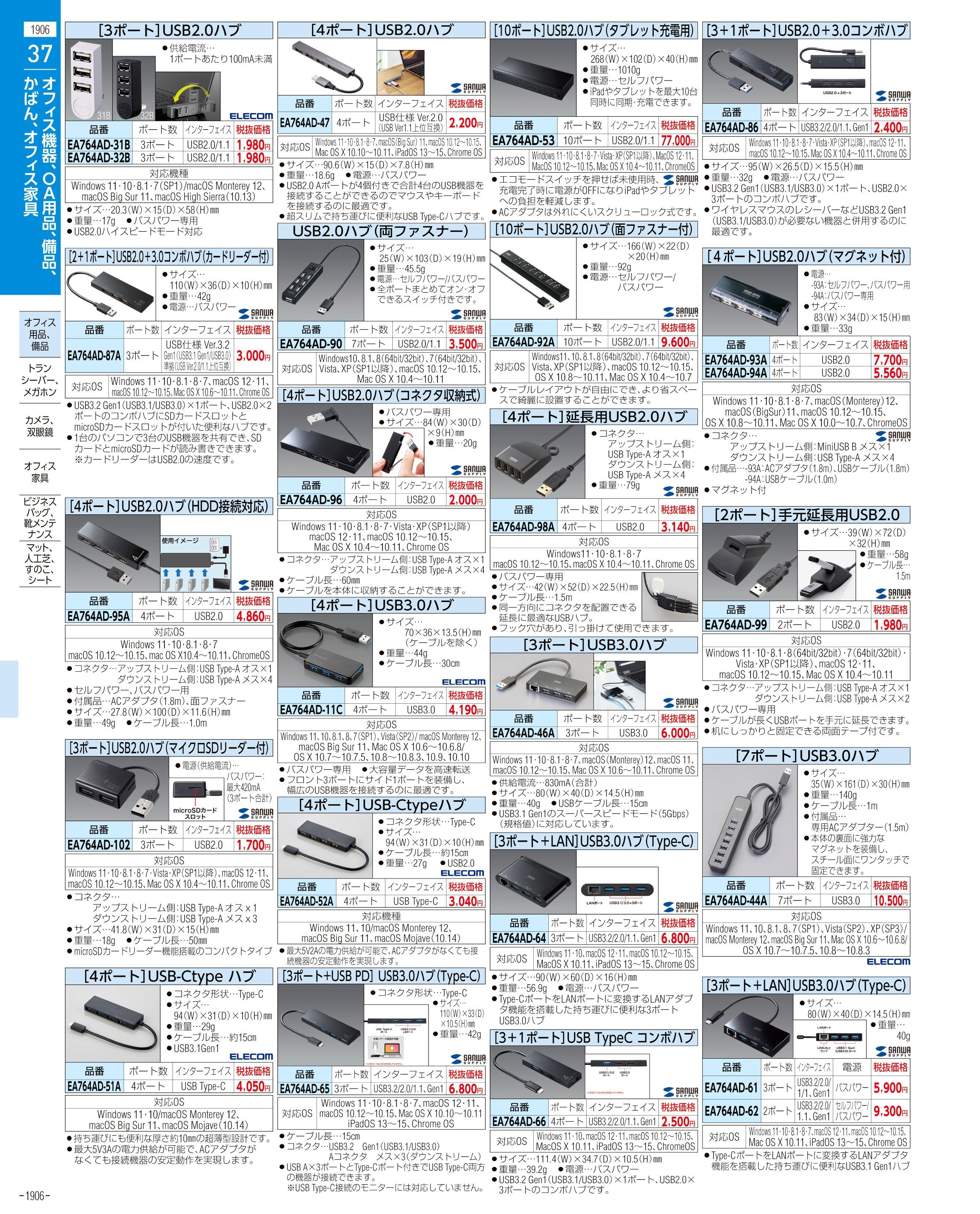エスコ便利カタログ1906ページ