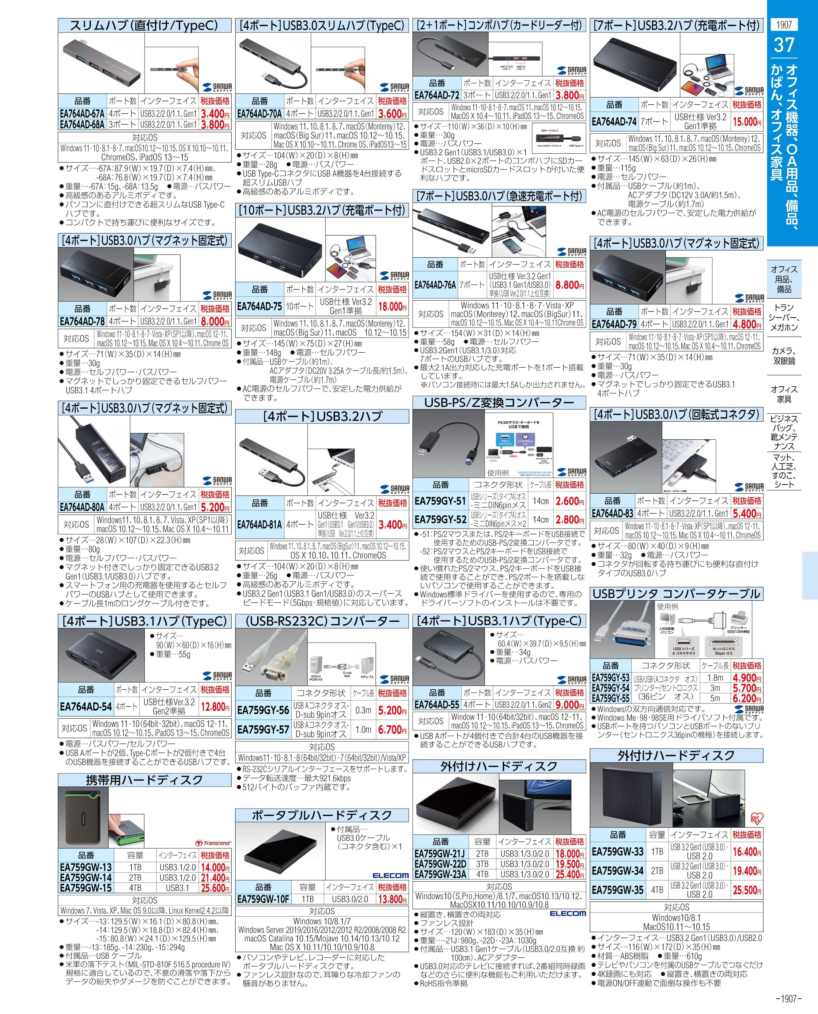 エスコ便利カタログ1907ページ