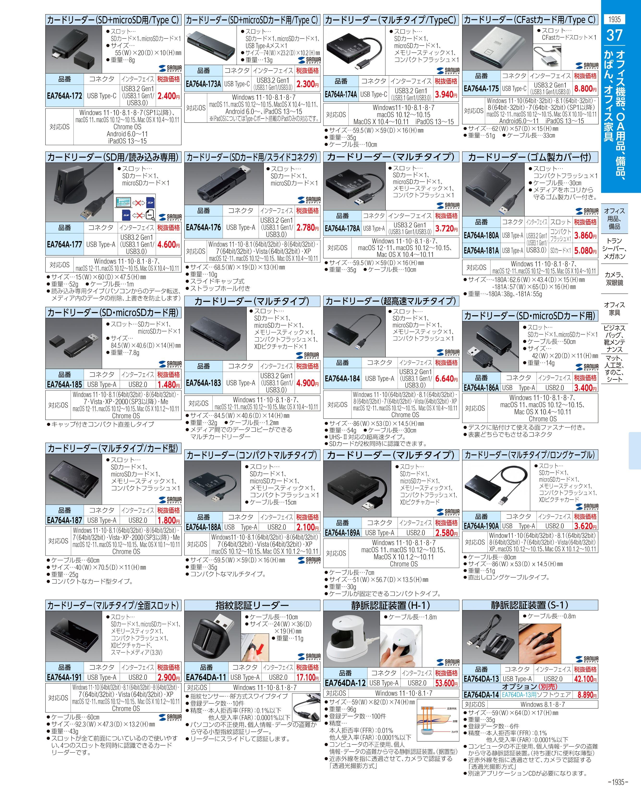 エスコ便利カタログ1935ページ
