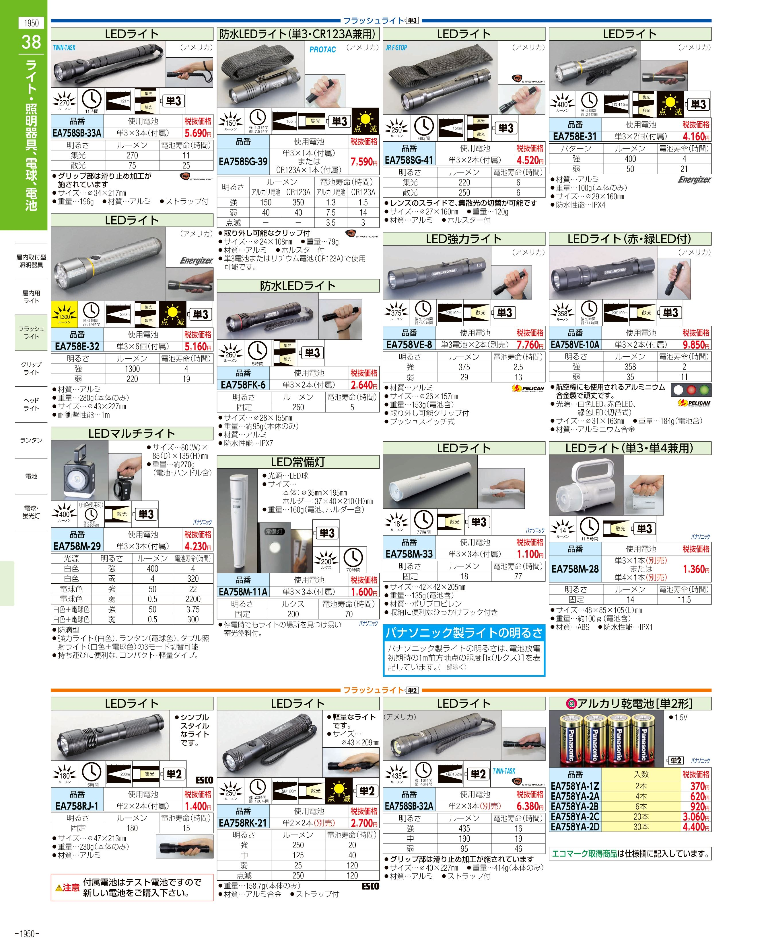 エスコ便利カタログ1950ページ