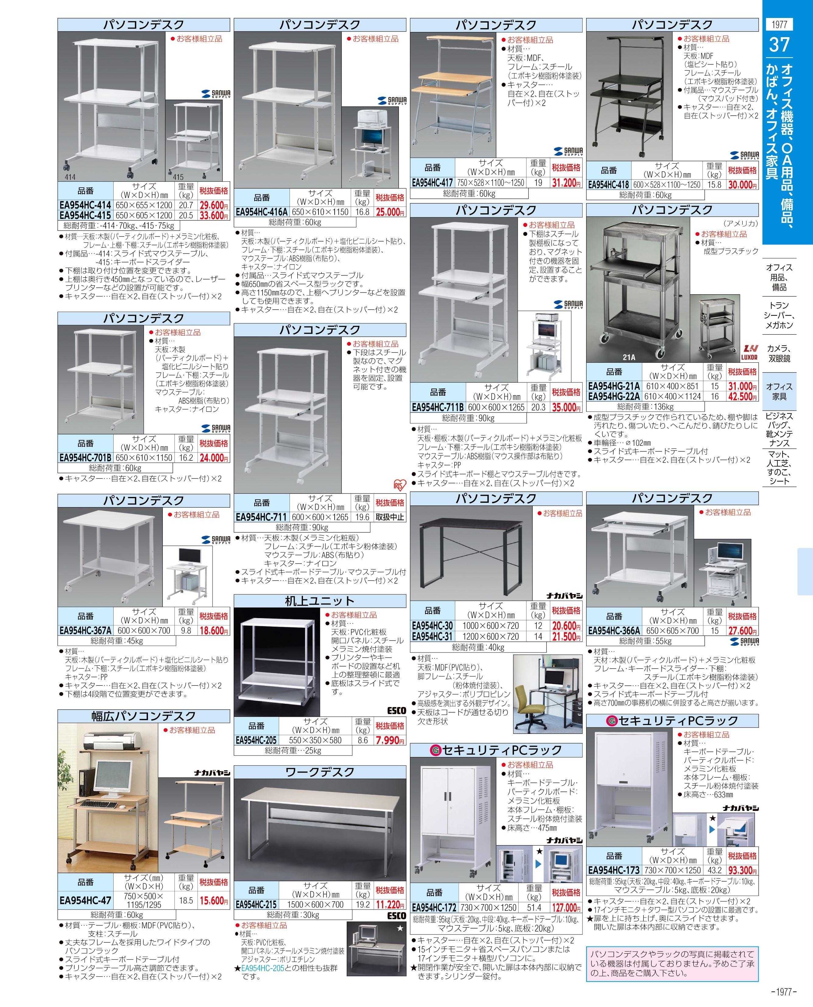 エスコ便利カタログ1977ページ