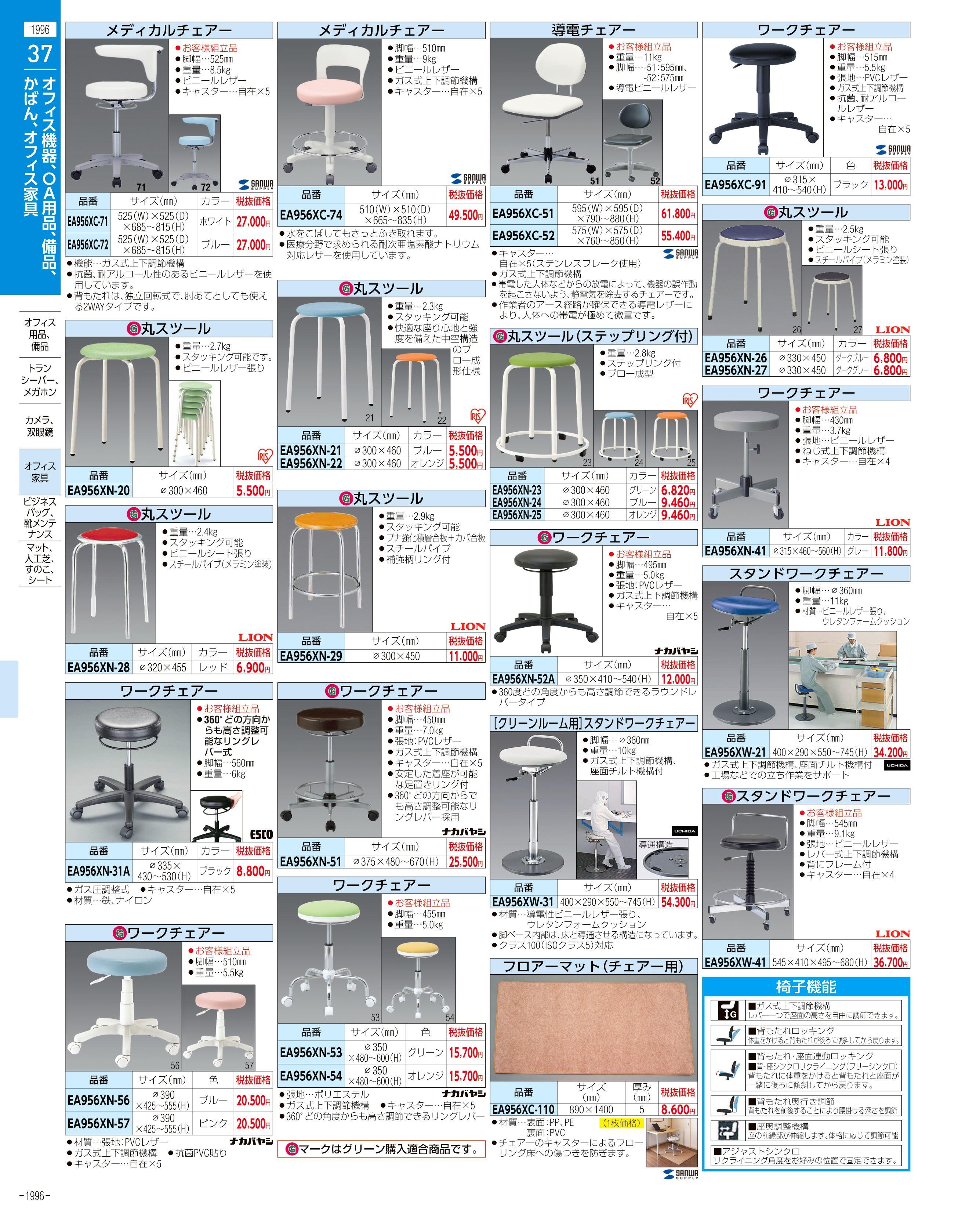 エスコ便利カタログ1996ページ