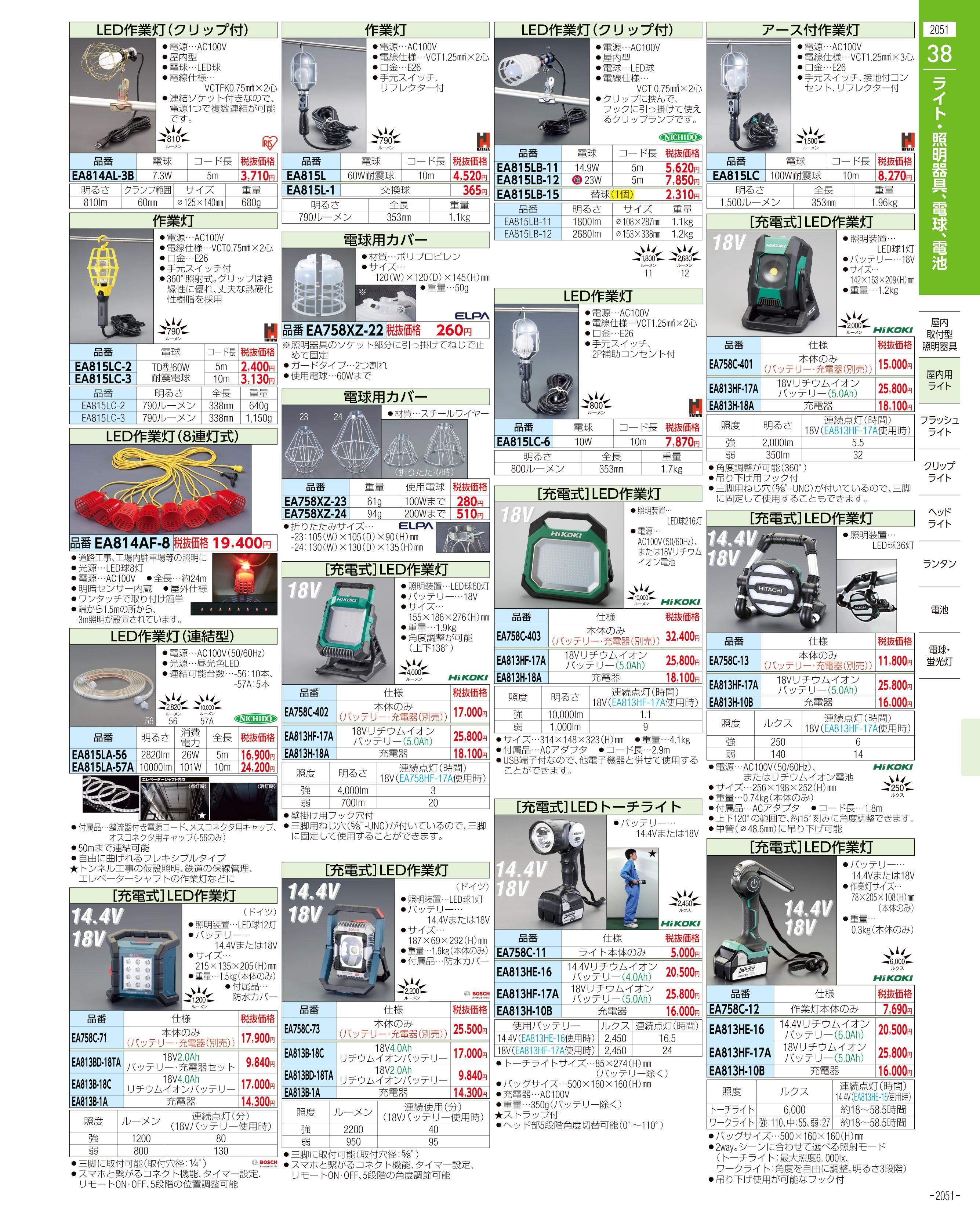 エスコ便利カタログ2051ページ