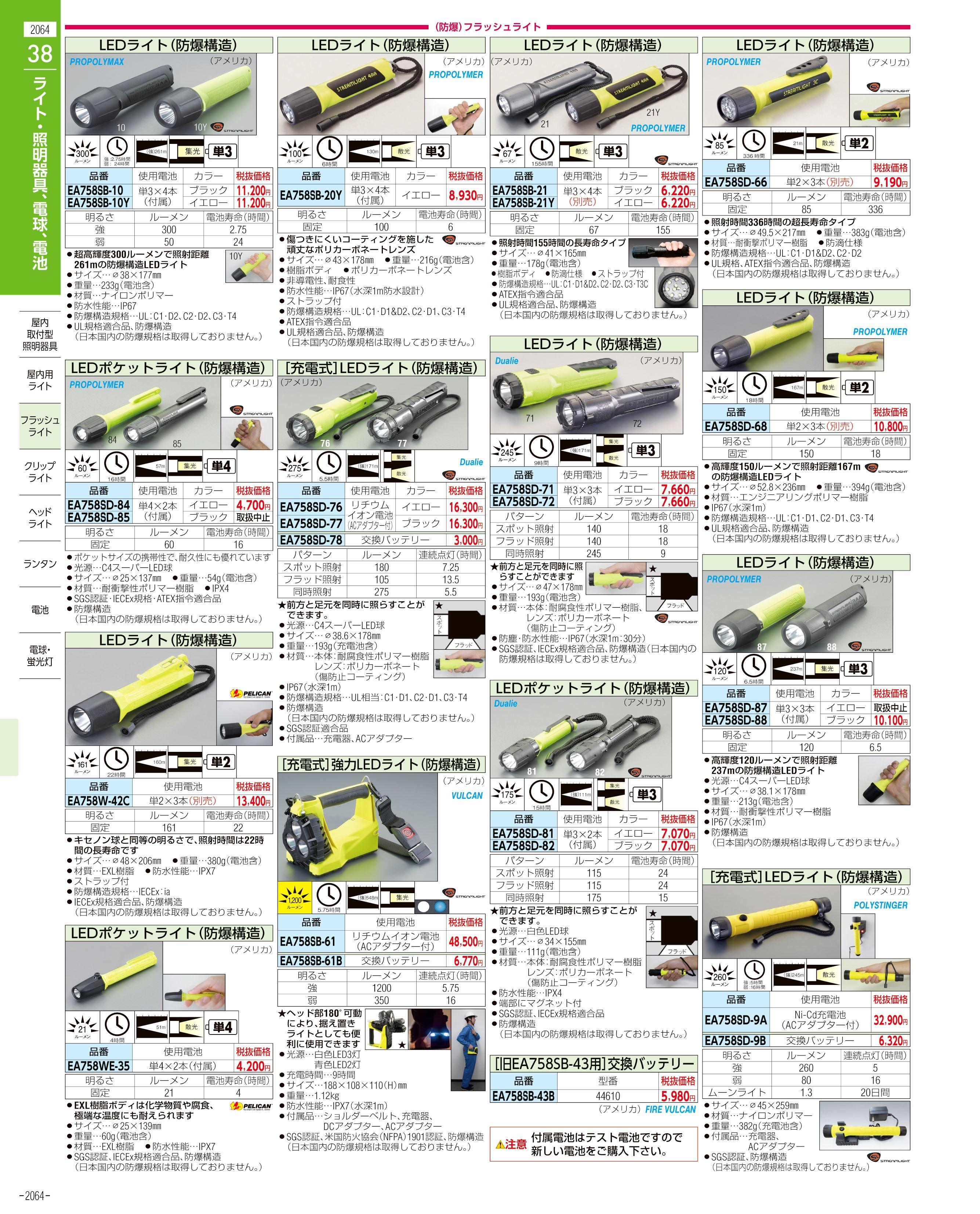 エスコ便利カタログ2064ページ