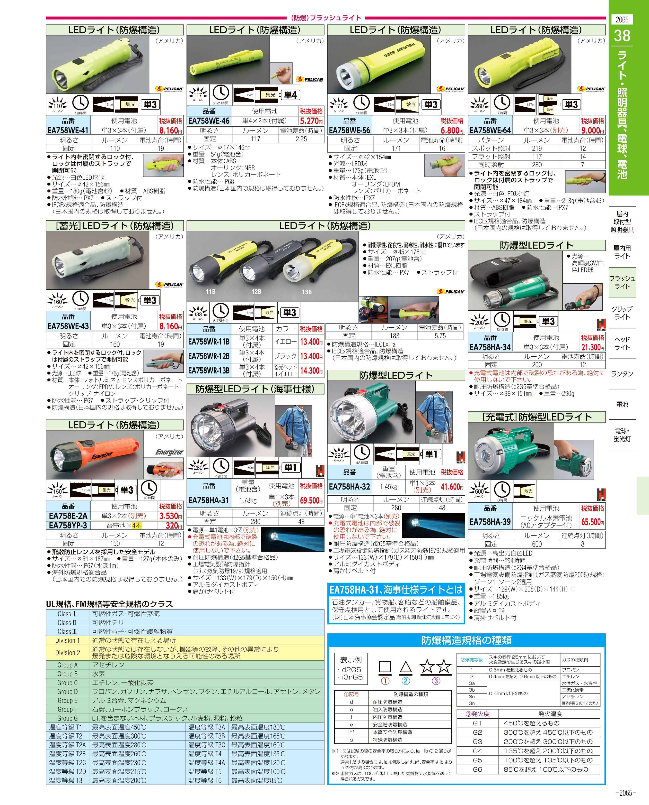 エスコ便利カタログ2065ページ