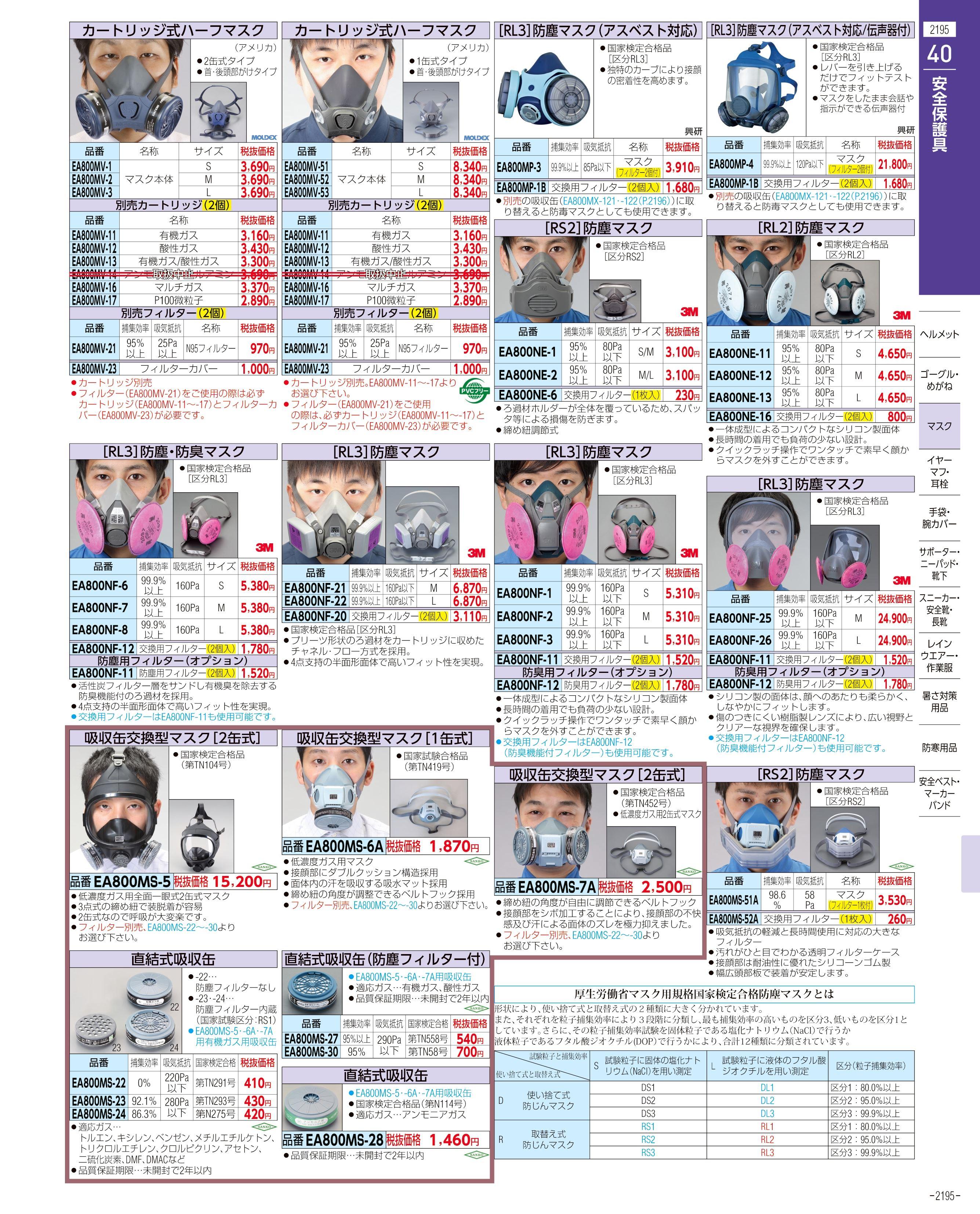 エスコ便利カタログ2195ページ